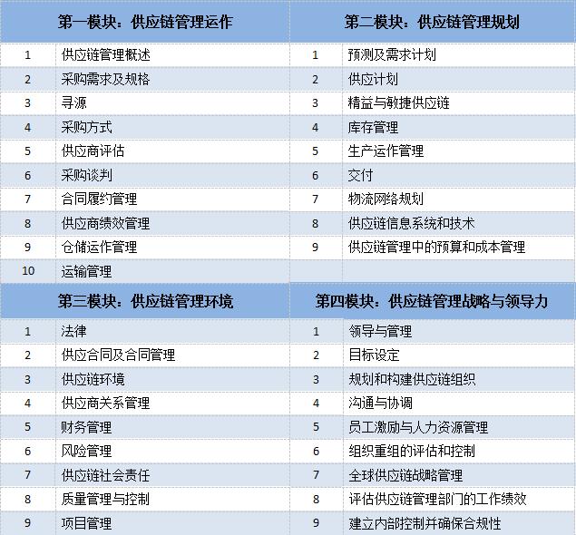 SCMP介绍(图3)